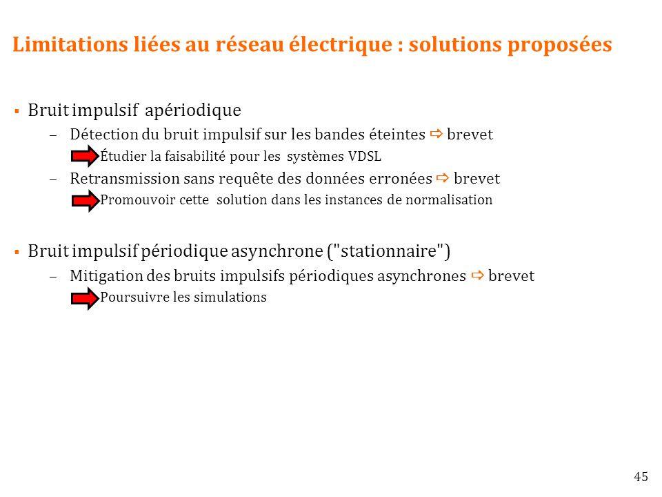 Limitations liées au réseau électrique : solutions proposées