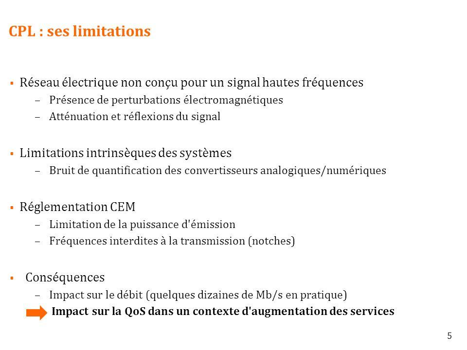 CPL : ses limitations Réseau électrique non conçu pour un signal hautes fréquences. Présence de perturbations électromagnétiques.