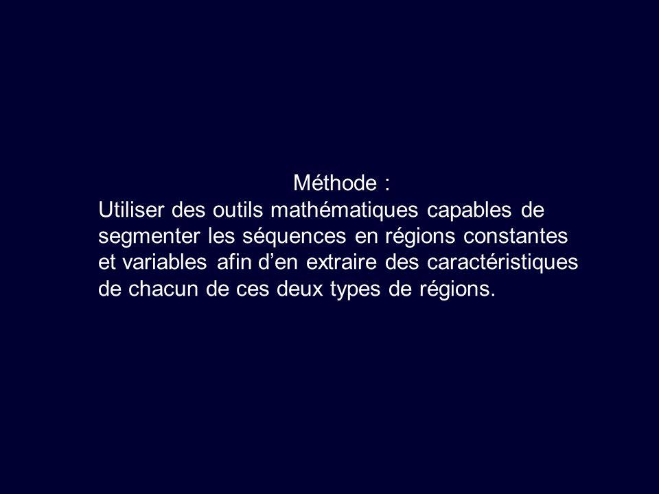 Méthode :