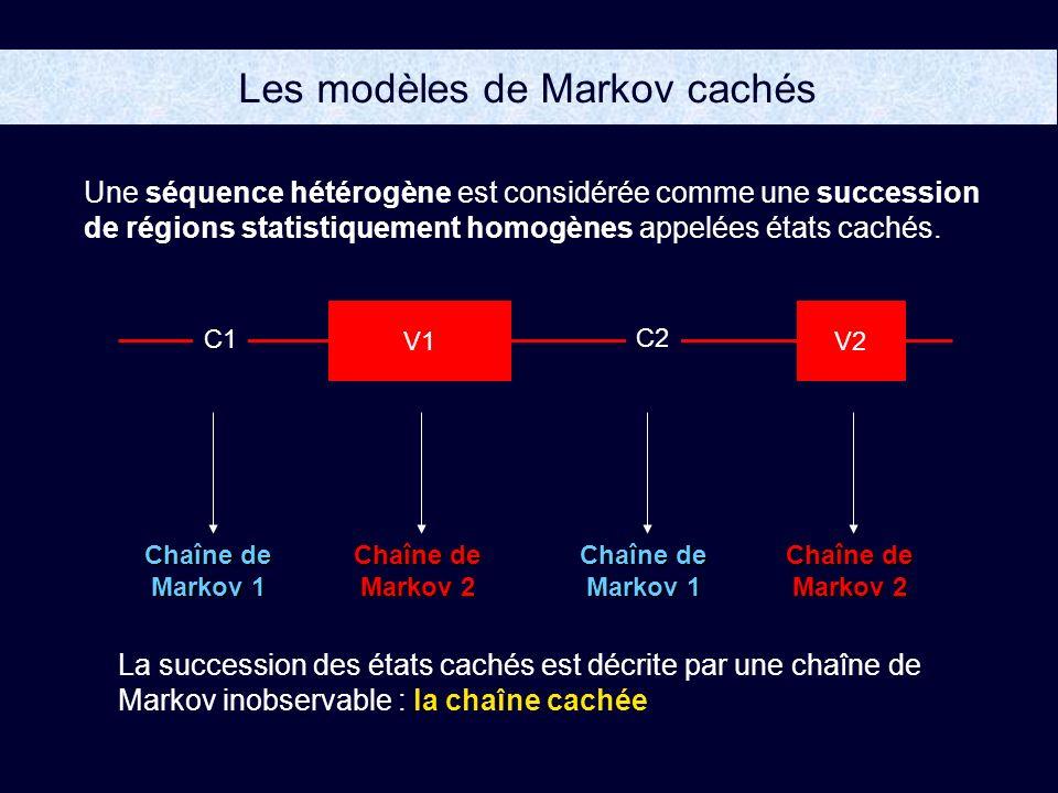 Les modèles de Markov cachés