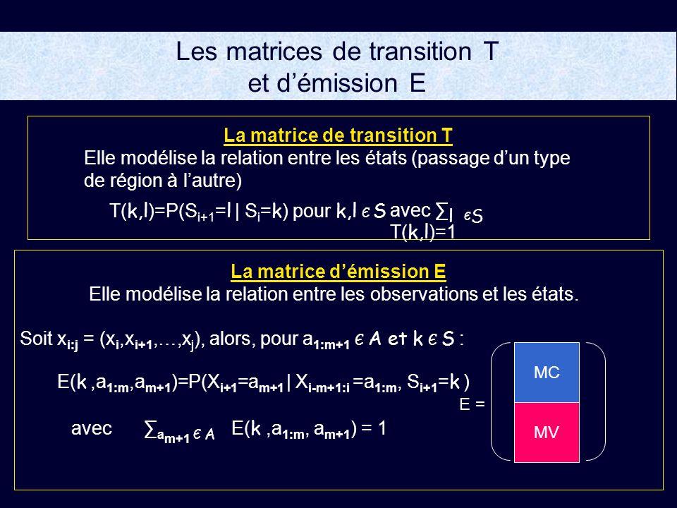 La matrice de transition T