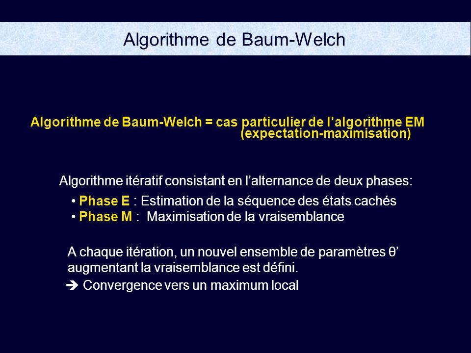 Algorithme de Baum-Welch