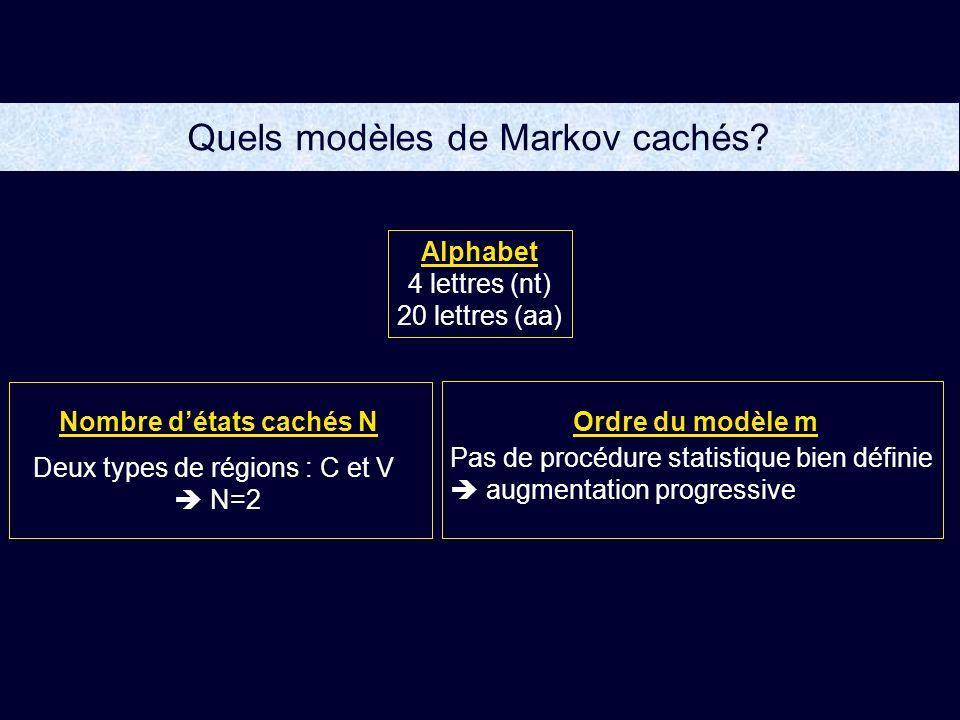 Quels modèles de Markov cachés