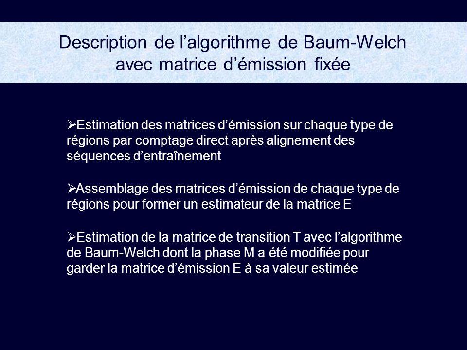 Description de l'algorithme de Baum-Welch avec matrice d'émission fixée