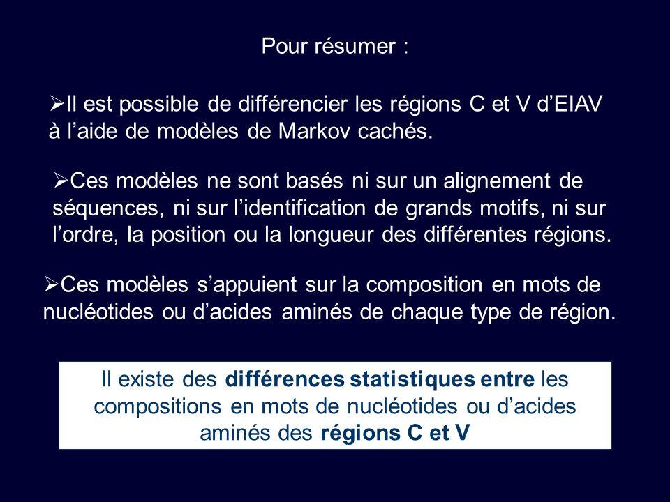 Pour résumer : Il est possible de différencier les régions C et V d'EIAV à l'aide de modèles de Markov cachés.
