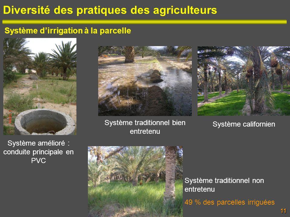 Diversité des pratiques des agriculteurs