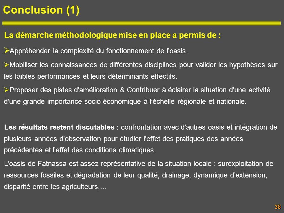 Conclusion (1) La démarche méthodologique mise en place a permis de :