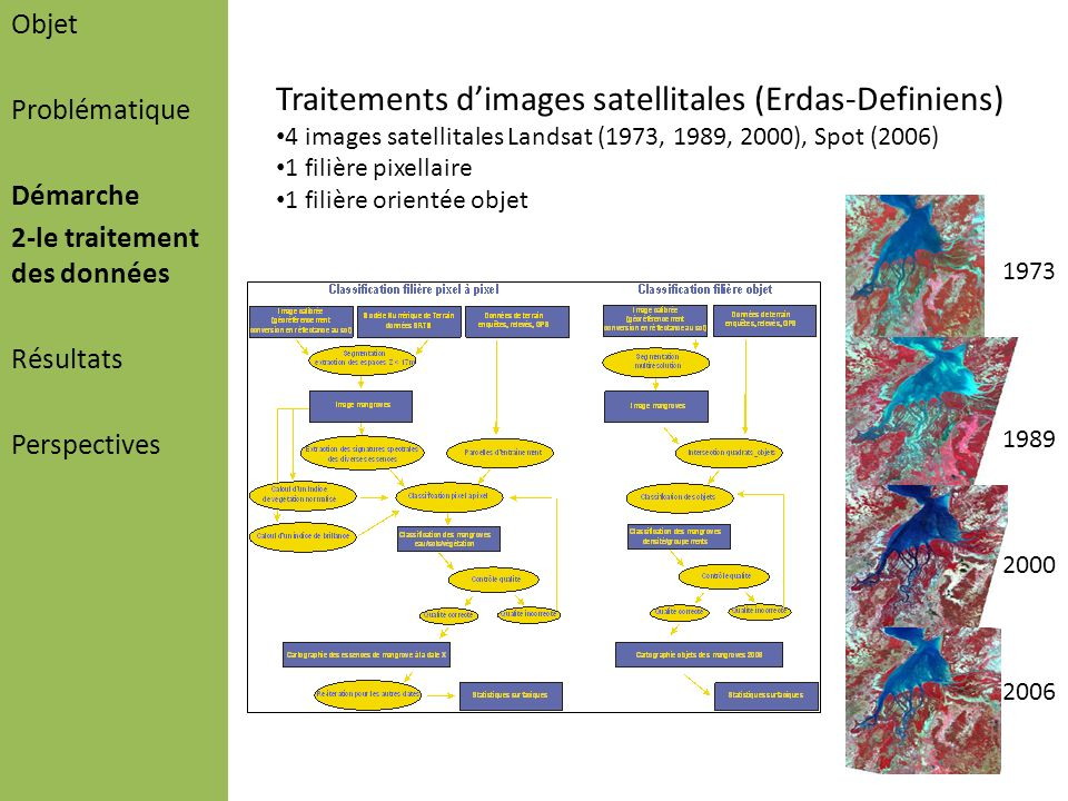 Traitements d'images satellitales (Erdas-Definiens)