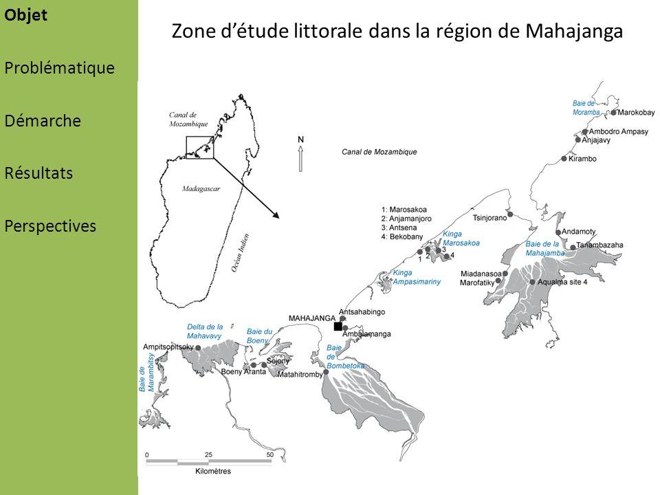Zone d'étude littorale dans la région de Mahajanga