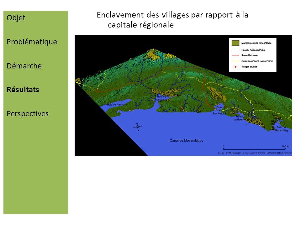 Enclavement des villages par rapport à la capitale régionale