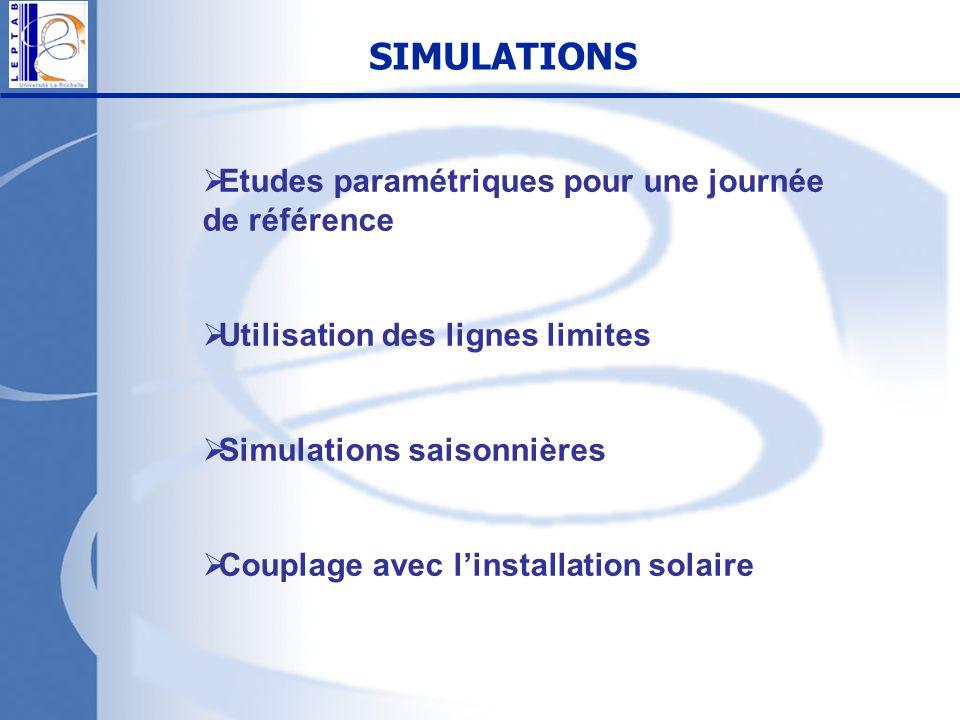 SIMULATIONS Etudes paramétriques pour une journée de référence. Utilisation des lignes limites.