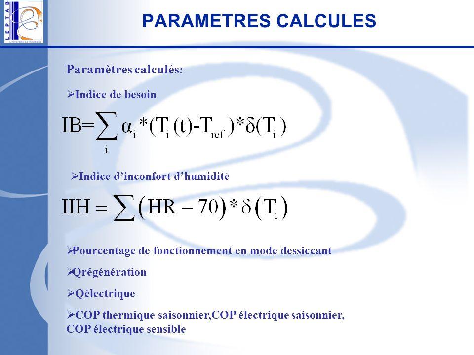 PARAMETRES CALCULES Paramètres calculés: Indice de besoin