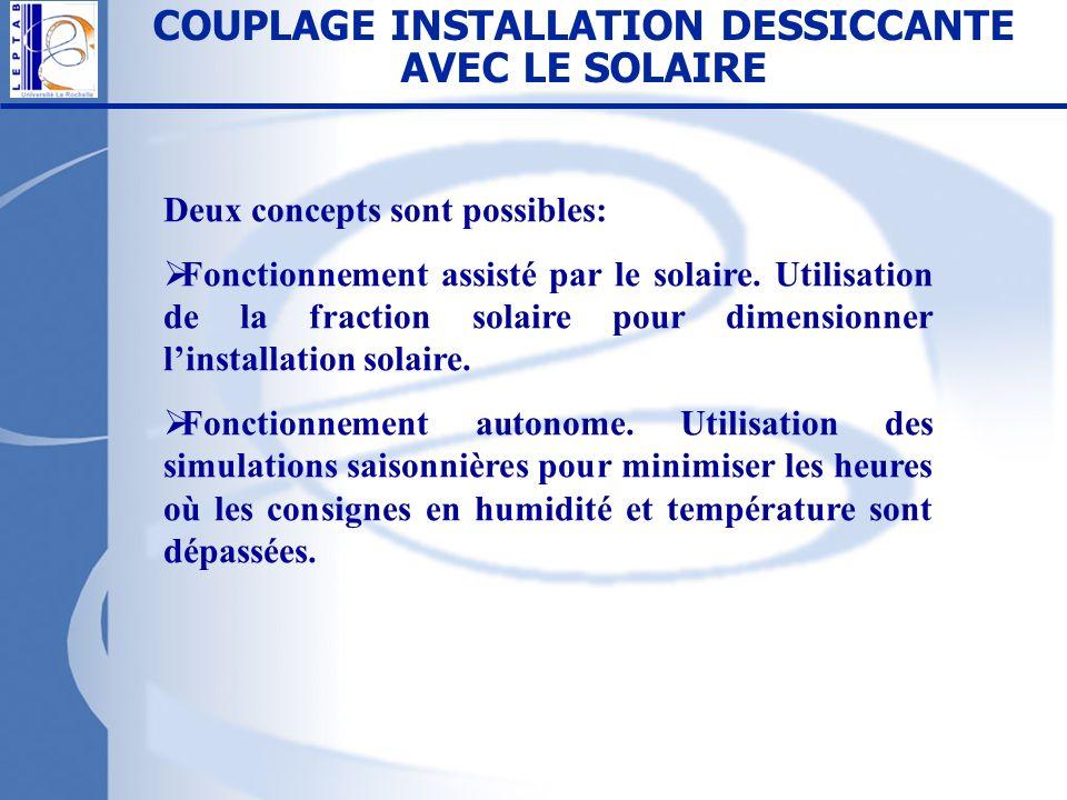 COUPLAGE INSTALLATION DESSICCANTE AVEC LE SOLAIRE