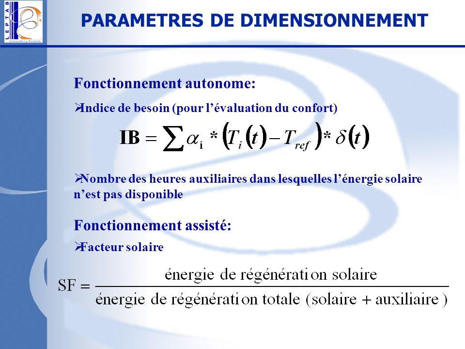 PARAMETRES DE DIMENSIONNEMENT