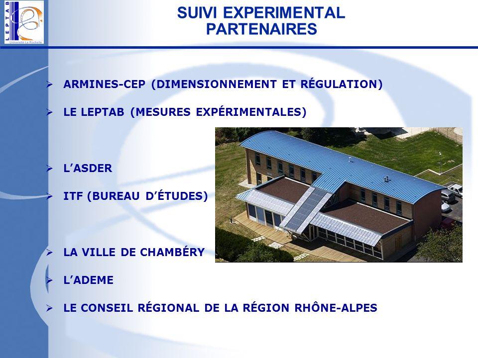 Etude du potentiel de rafraichissement d un systeme - Bureau d etude environnement rhone alpes ...
