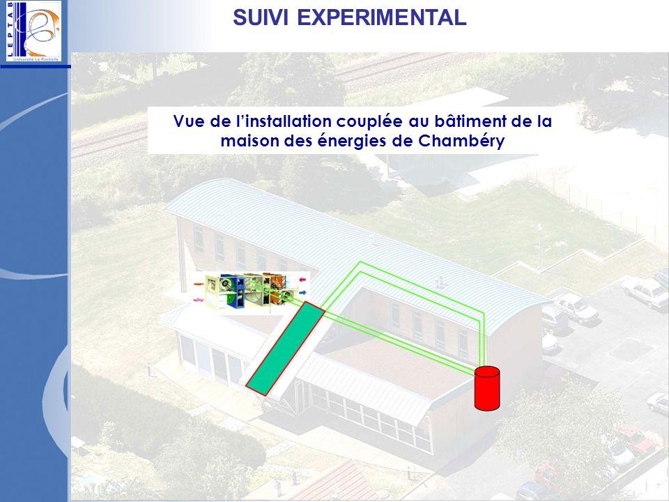 SUIVI EXPERIMENTAL Vue de l'installation couplée au bâtiment de la maison des énergies de Chambéry