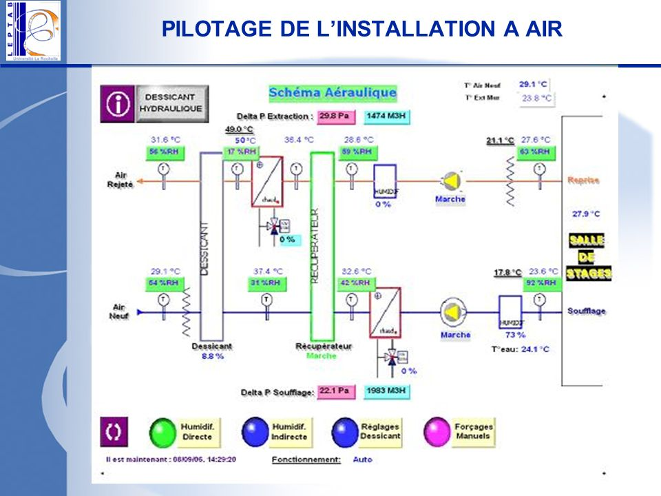 PILOTAGE DE L'INSTALLATION A AIR