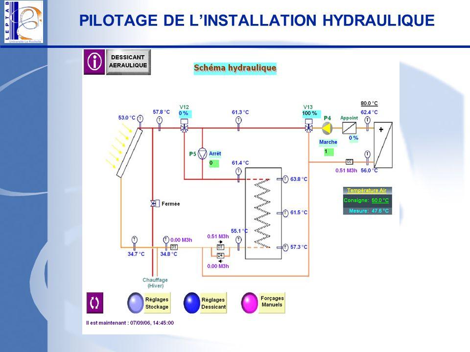 PILOTAGE DE L'INSTALLATION HYDRAULIQUE