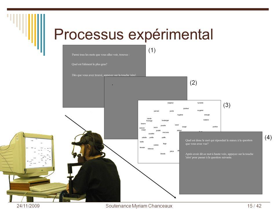 Processus expérimental