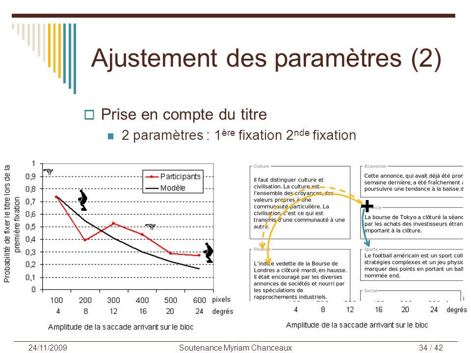 Ajustement des paramètres (2)