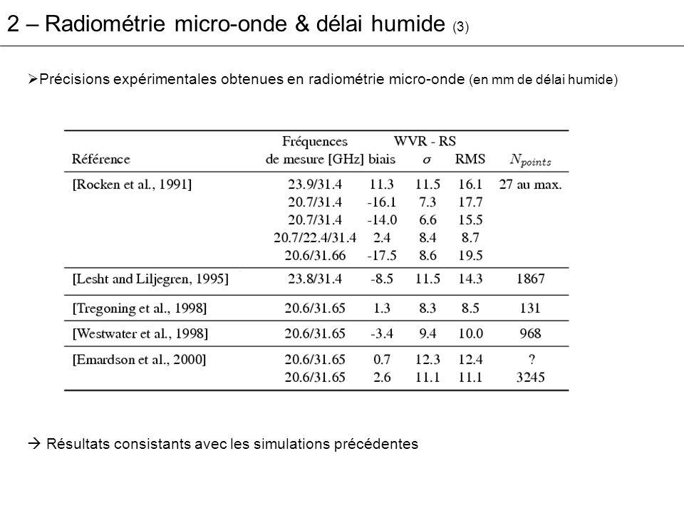 2 – Radiométrie micro-onde & délai humide (3)