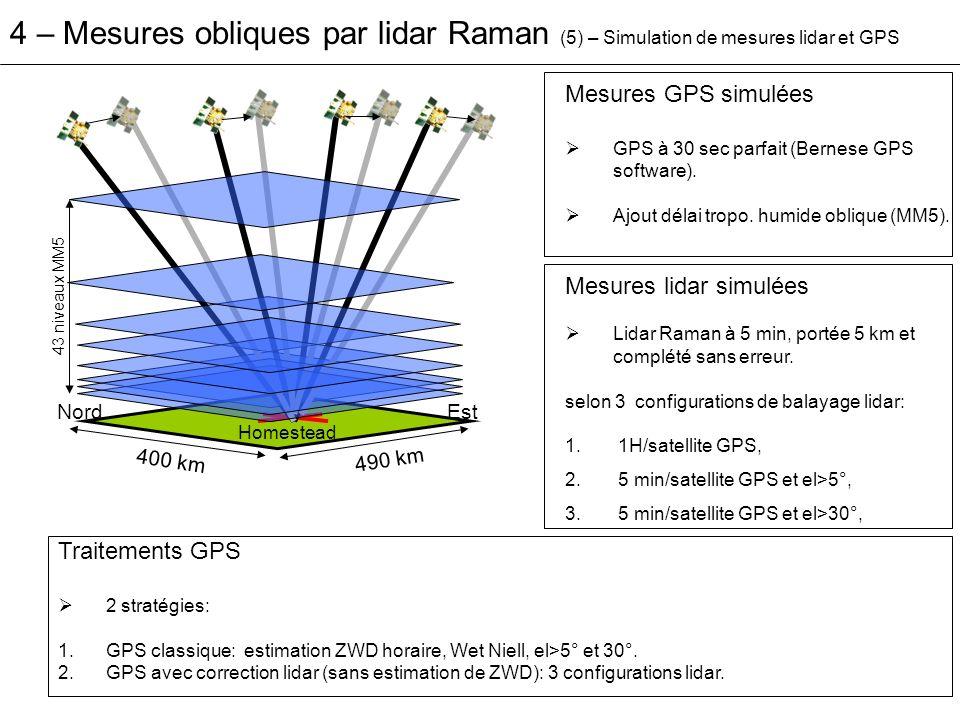 4 – Mesures obliques par lidar Raman (5) – Simulation de mesures lidar et GPS
