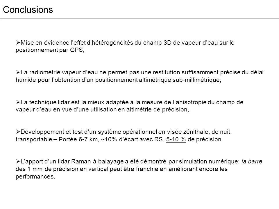 Conclusions Mise en évidence l'effet d'hétérogénéités du champ 3D de vapeur d'eau sur le positionnement par GPS,