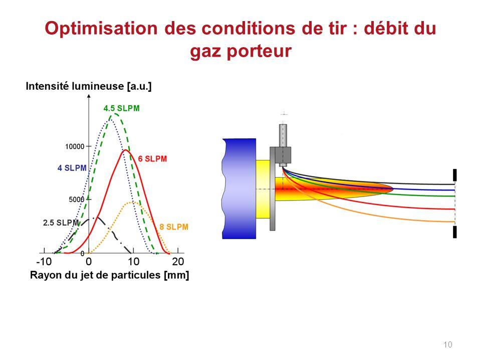 Optimisation des conditions de tir : débit du gaz porteur
