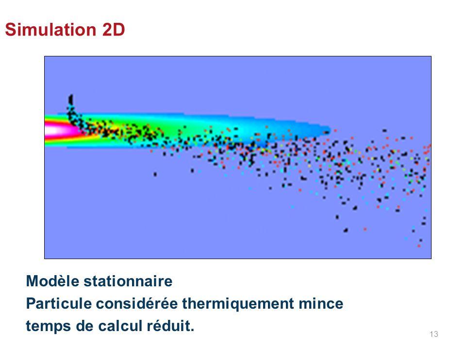 Simulation 2D Modèle stationnaire