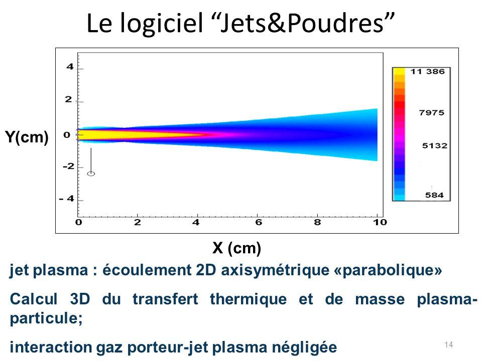 Le logiciel Jets&Poudres