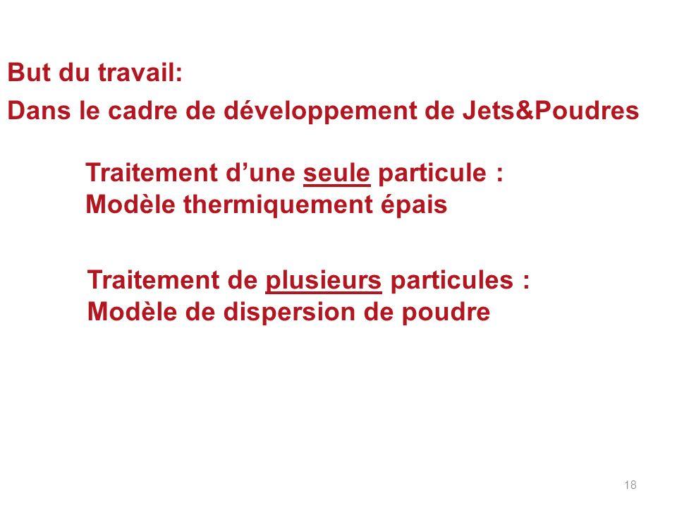 Dans le cadre de développement de Jets&Poudres