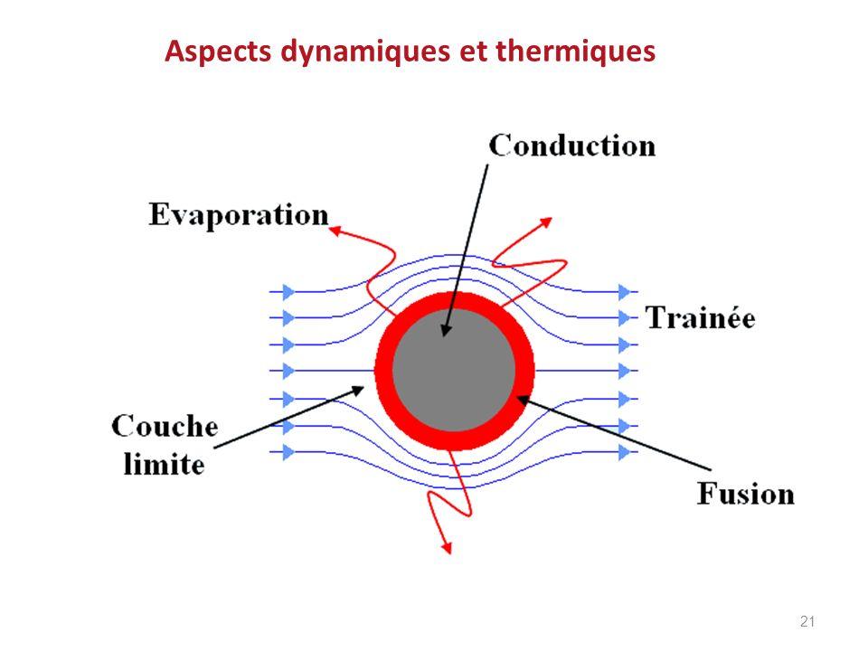 Aspects dynamiques et thermiques