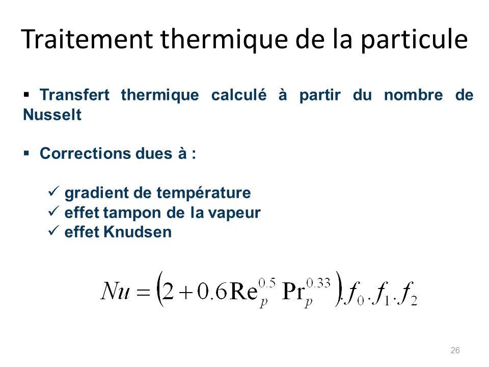 Traitement thermique de la particule