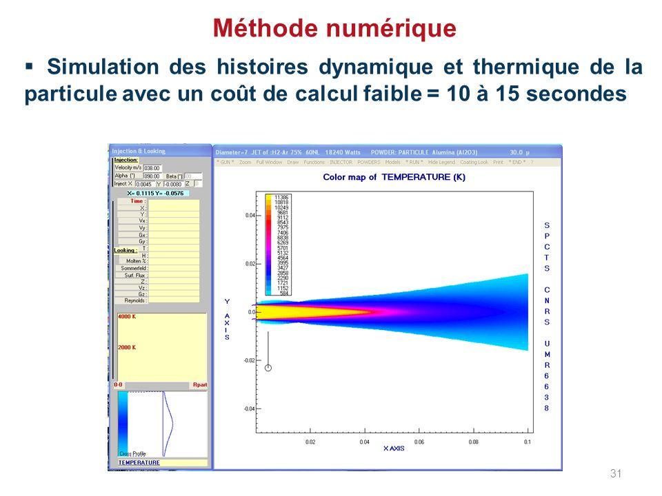 Méthode numérique Simulation des histoires dynamique et thermique de la particule avec un coût de calcul faible = 10 à 15 secondes.