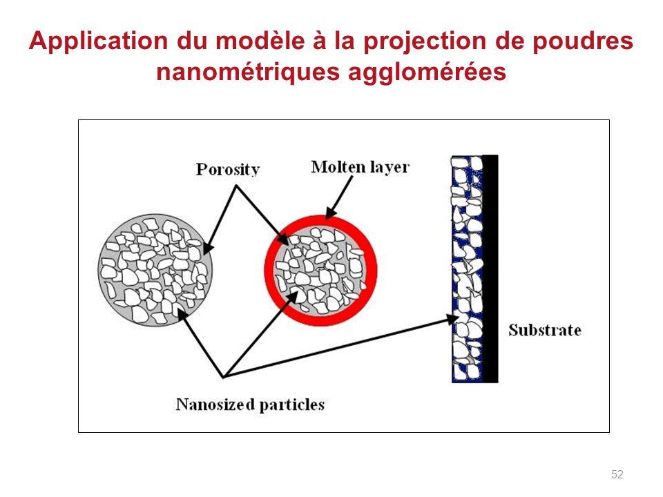 Application du modèle à la projection de poudres nanométriques agglomérées
