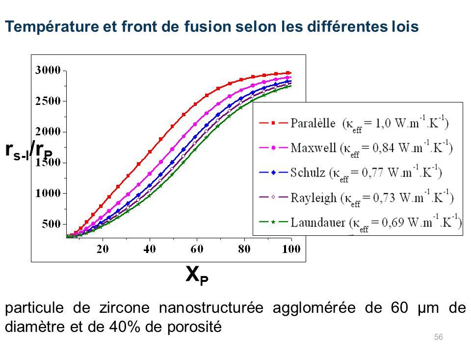 rs-l/rP XP Température et front de fusion selon les différentes lois
