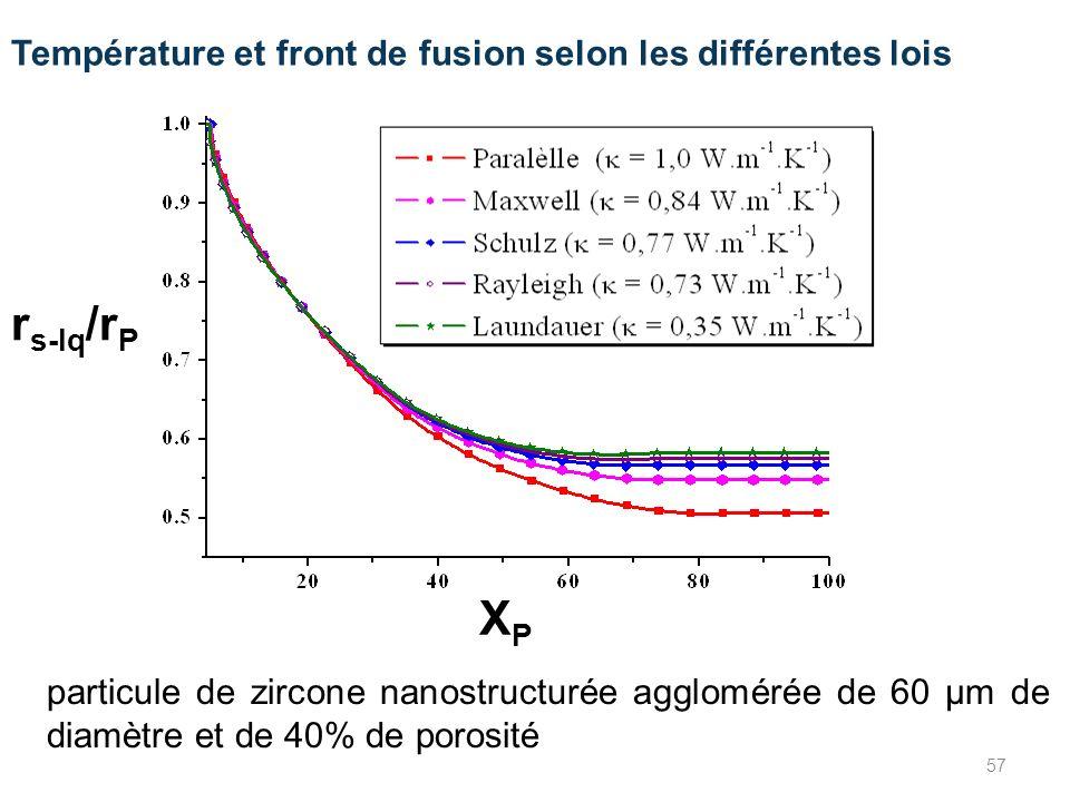 rs-lq/rP XP Température et front de fusion selon les différentes lois