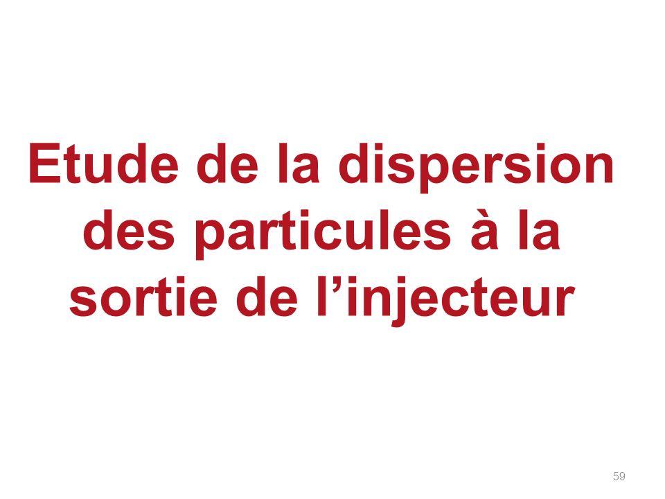 Etude de la dispersion des particules à la sortie de l'injecteur