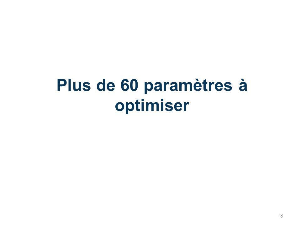 Plus de 60 paramètres à optimiser