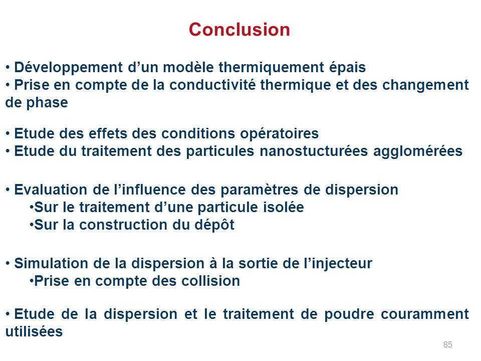 Conclusion Développement d'un modèle thermiquement épais