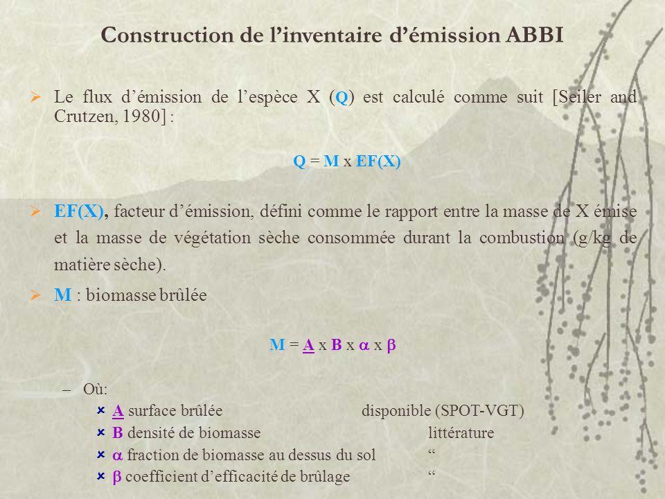 Construction de l'inventaire d'émission ABBI
