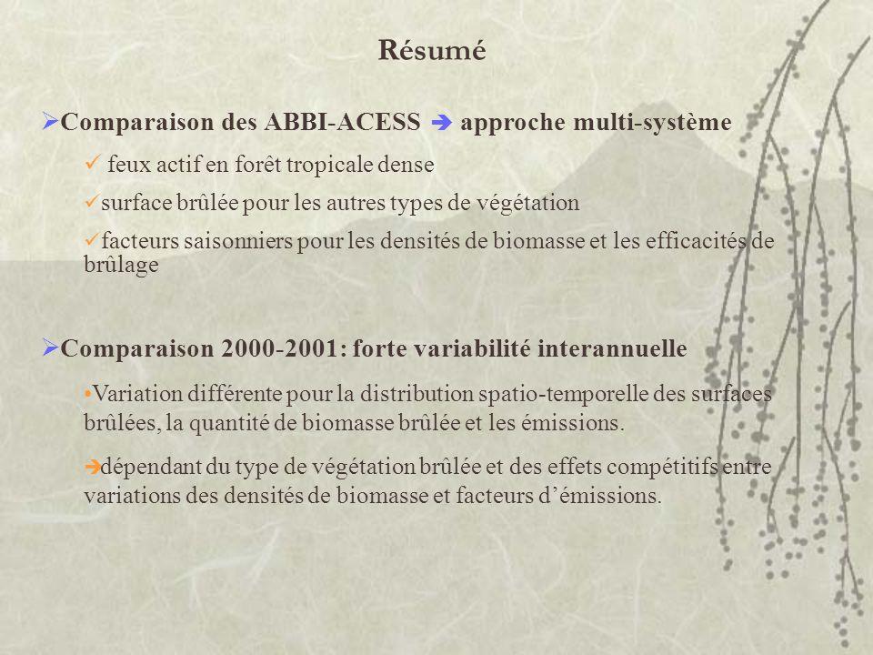 Résumé Comparaison des ABBI-ACESS  approche multi-système