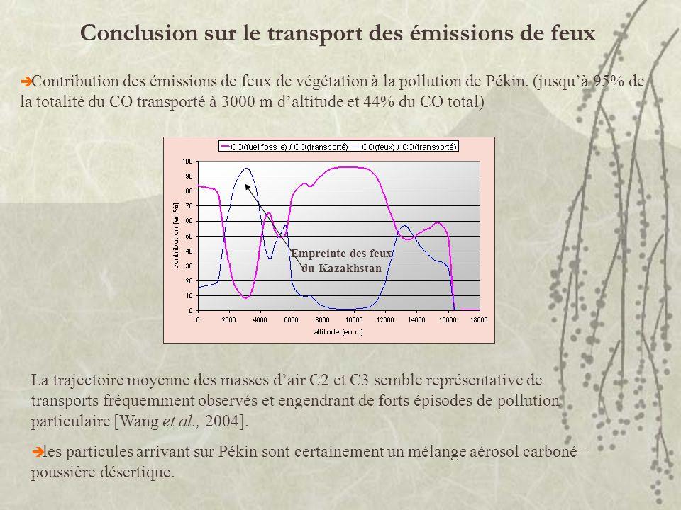 Conclusion sur le transport des émissions de feux