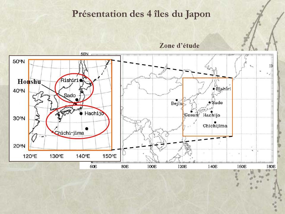 Présentation des 4 îles du Japon