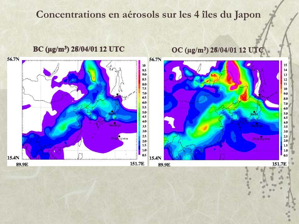 Concentrations en aérosols sur les 4 îles du Japon