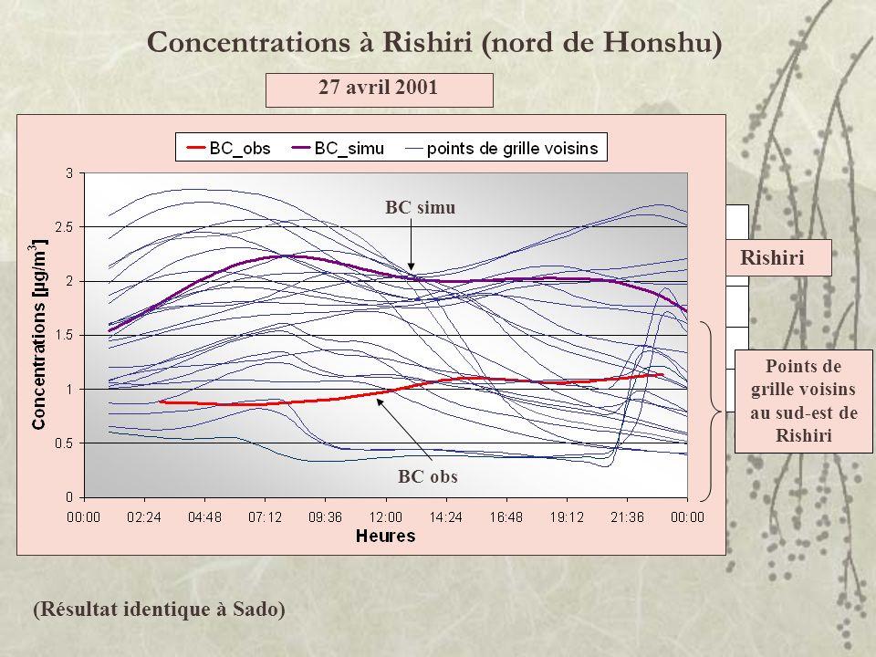 Concentrations à Rishiri (nord de Honshu)