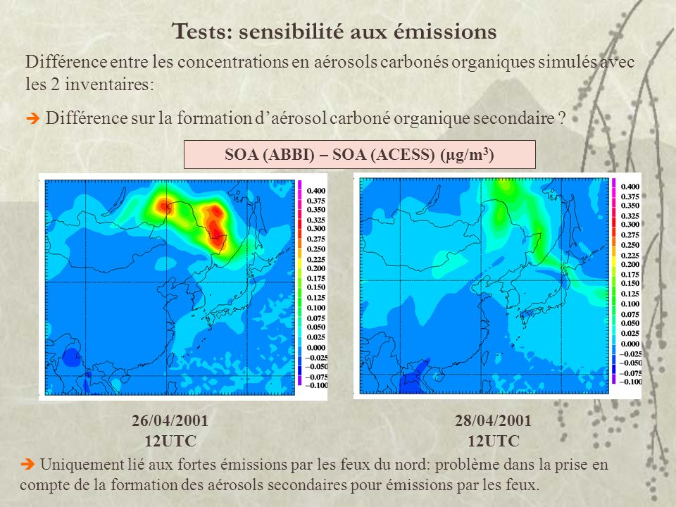 Tests: sensibilité aux émissions