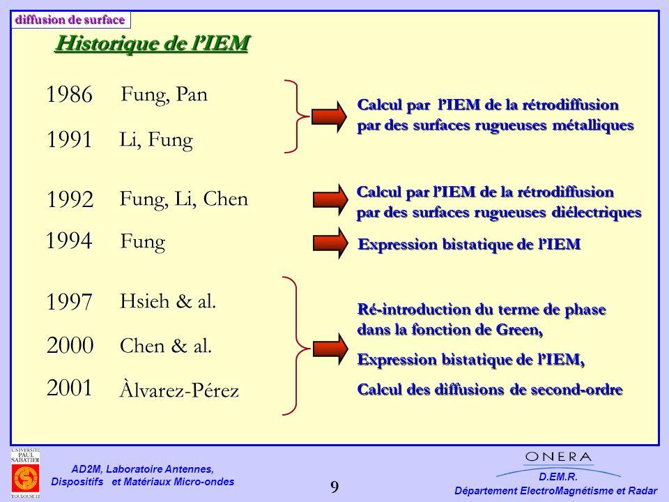 négligé dans le modèle de Fung