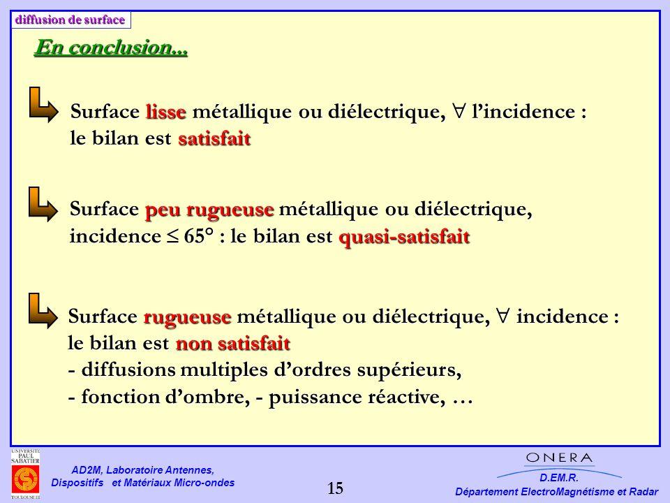 diffusion de surface En conclusion... Surface lisse métallique ou diélectrique,  l'incidence : le bilan est satisfait.