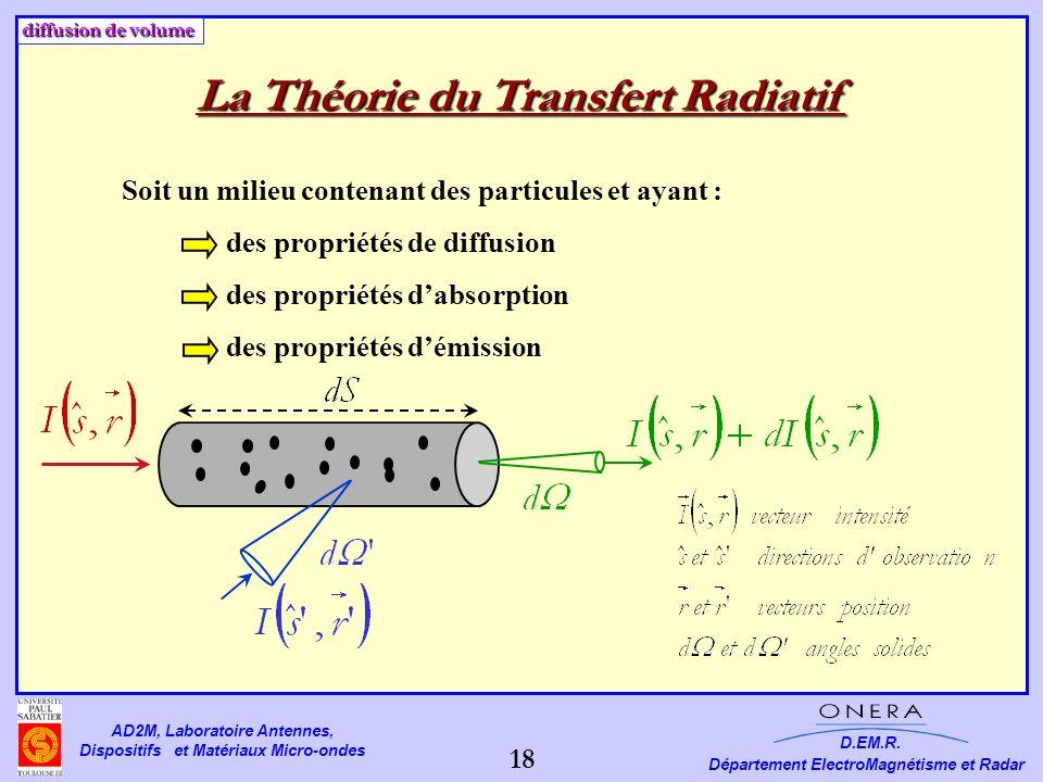 La Théorie du Transfert Radiatif